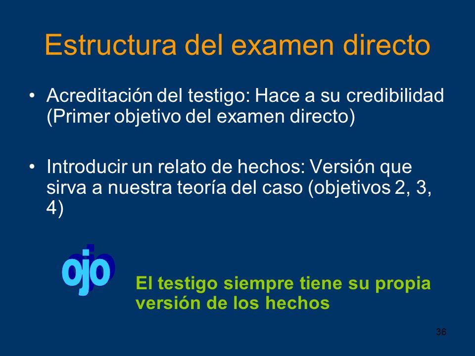 Estructura del examen directo