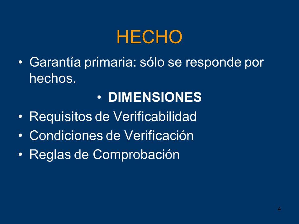 HECHO Garantía primaria: sólo se responde por hechos. DIMENSIONES