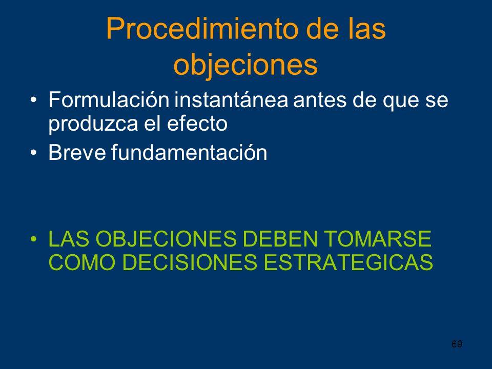 Procedimiento de las objeciones