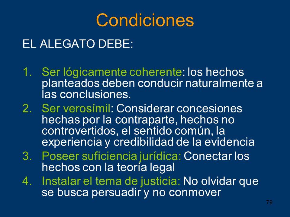 Condiciones EL ALEGATO DEBE: