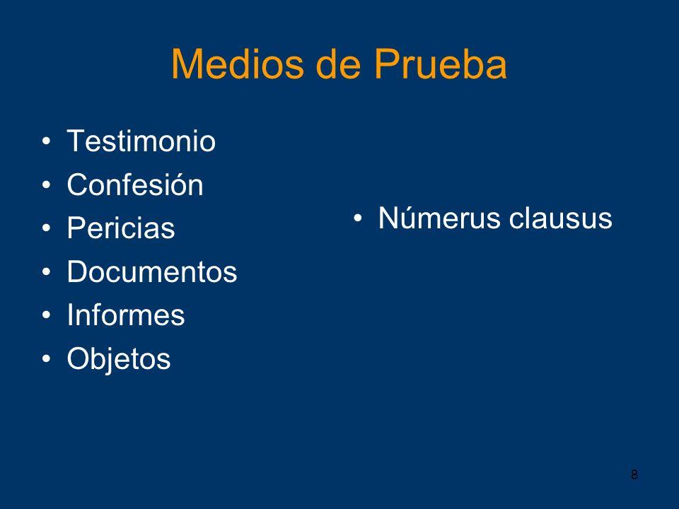 Medios de Prueba Testimonio Confesión Númerus clausus Pericias