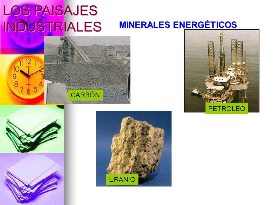 MINERALES ENERGÉTICOS