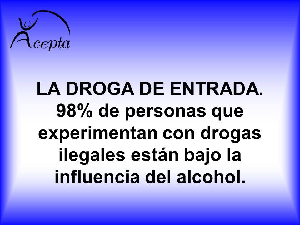 LA DROGA DE ENTRADA.