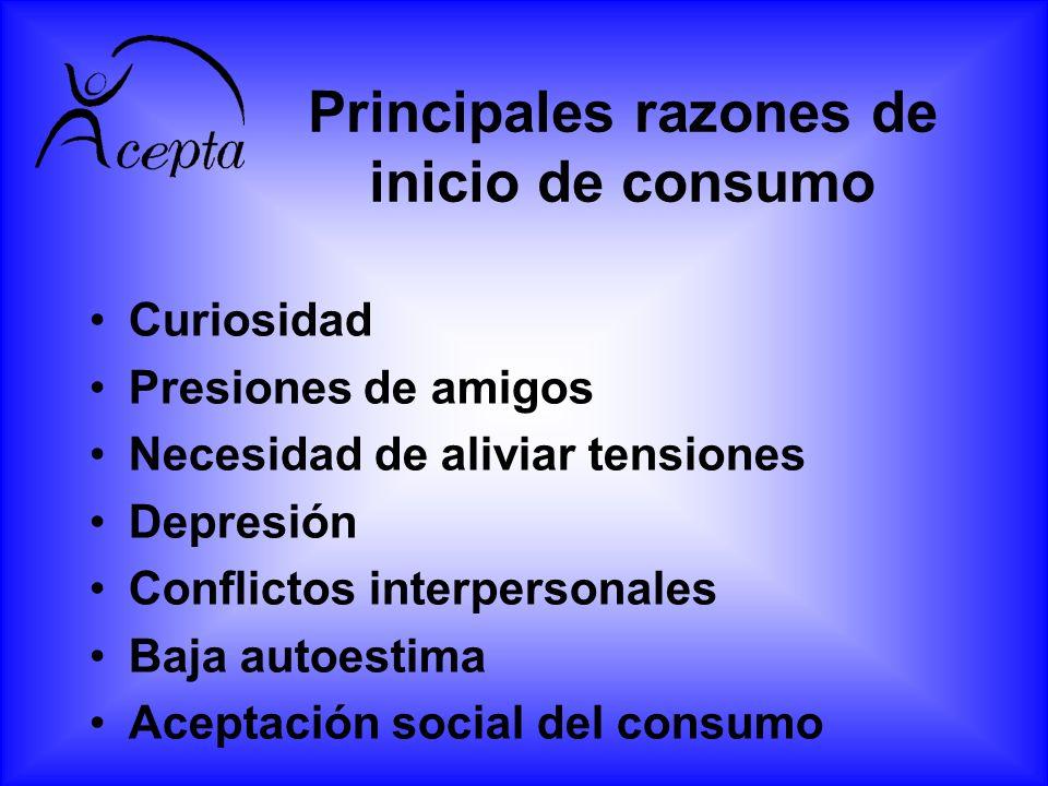 Principales razones de inicio de consumo