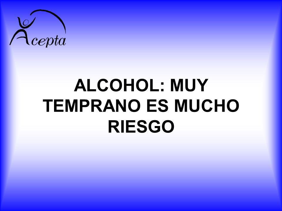 ALCOHOL: MUY TEMPRANO ES MUCHO RIESGO