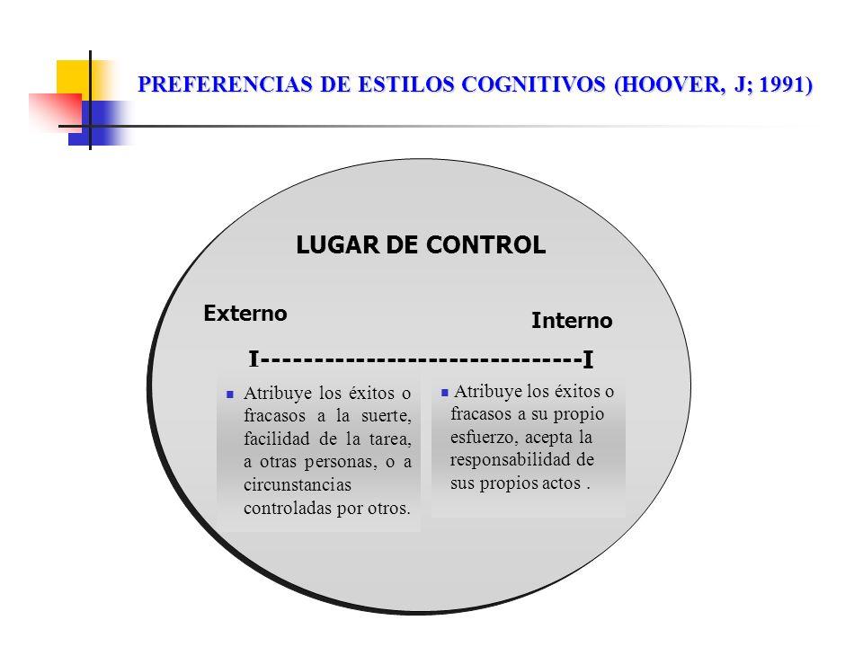 Estilos Tolerancia LUGAR DE CONTROL Campo
