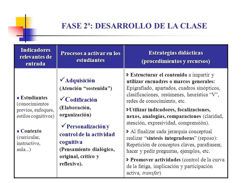FASE 2ª: DESARROLLO DE LA CLASE