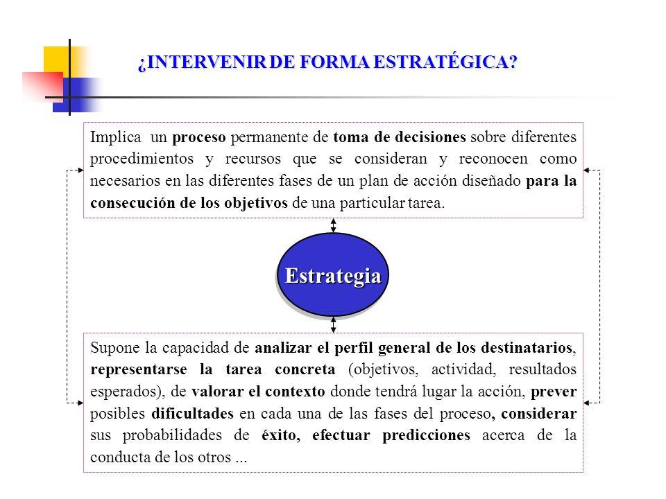 ¿INTERVENIR DE FORMA ESTRATÉGICA