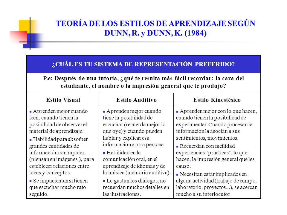 TEORÍA DE LOS ESTILOS DE APRENDIZAJE SEGÚN DUNN, R. y DUNN, K. (1984)