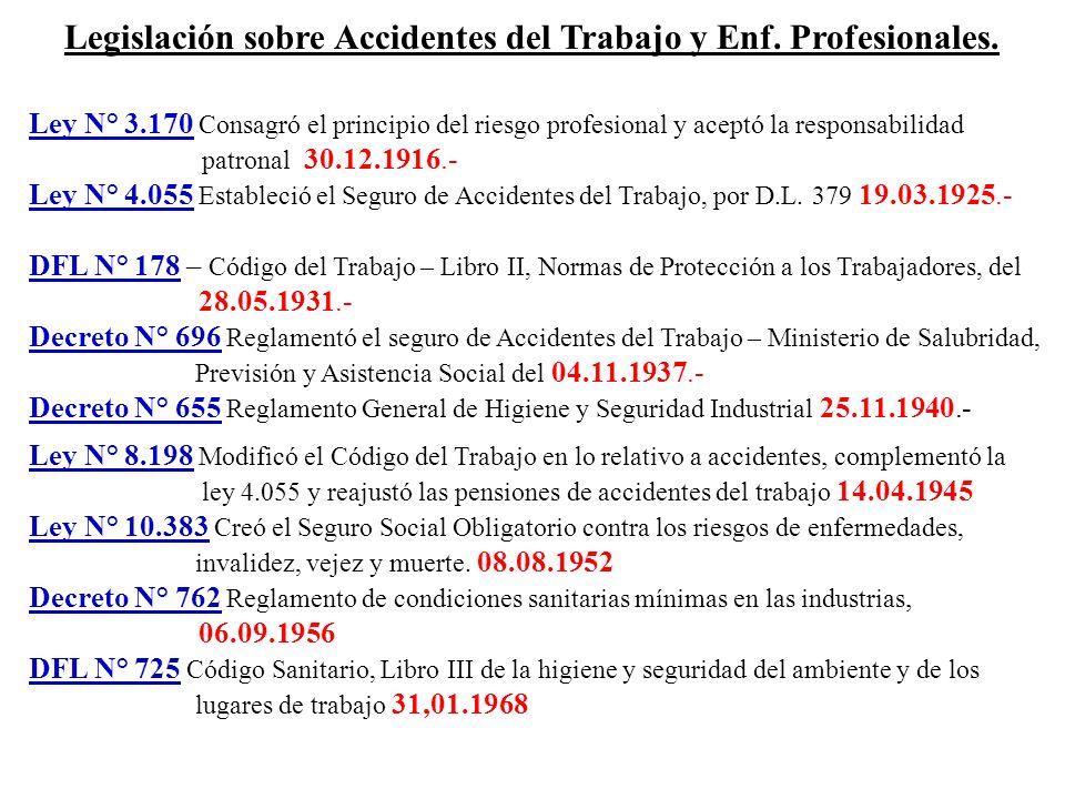 Legislación sobre Accidentes del Trabajo y Enf. Profesionales.