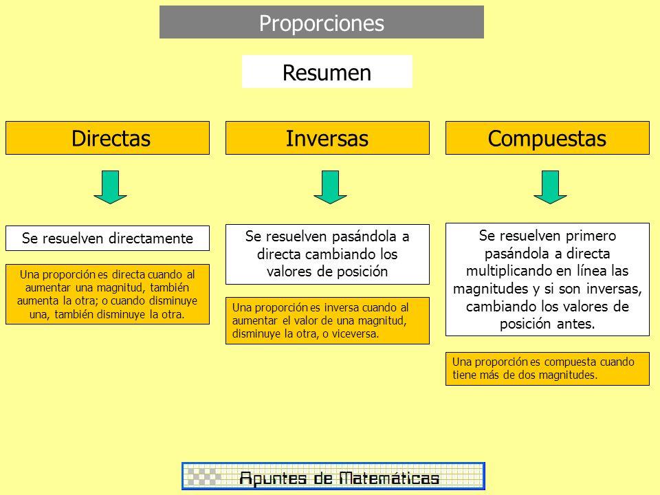 Proporciones Resumen Directas Inversas Compuestas
