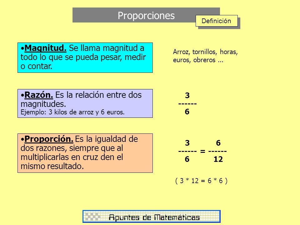 Proporciones Definición. Magnitud. Se llama magnitud a todo lo que se pueda pesar, medir o contar.