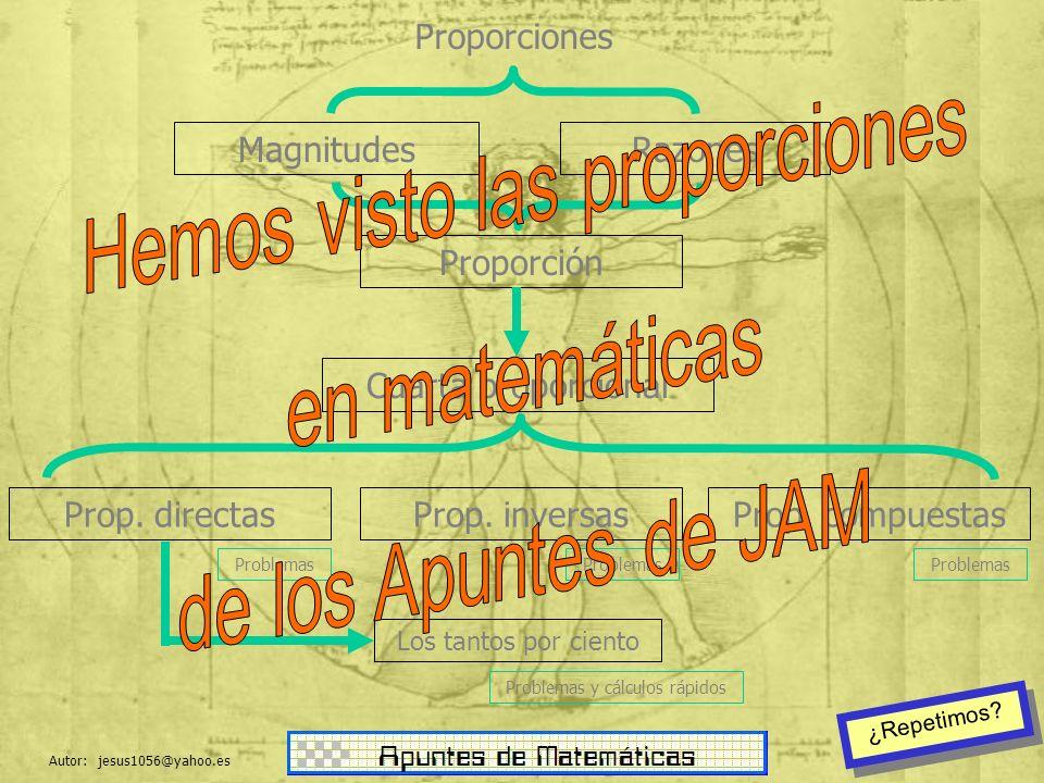 Hemos visto las proporciones en matemáticas de los Apuntes de JAM