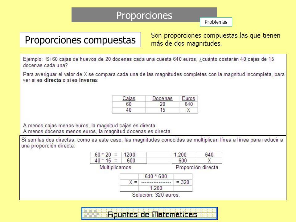 Proporciones compuestas