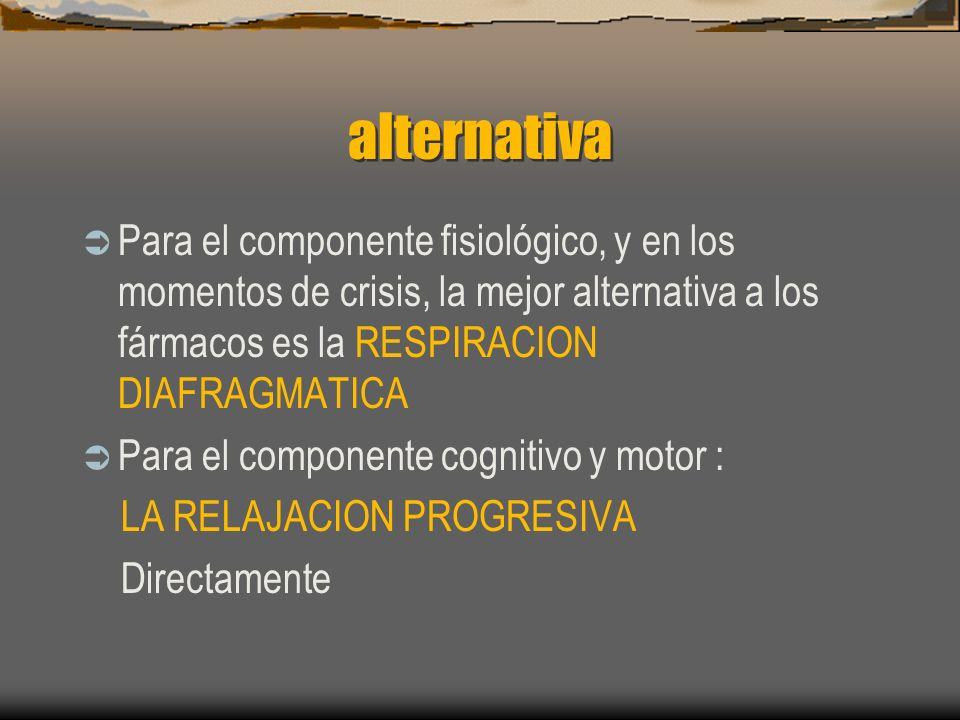 alternativaPara el componente fisiológico, y en los momentos de crisis, la mejor alternativa a los fármacos es la RESPIRACION DIAFRAGMATICA.