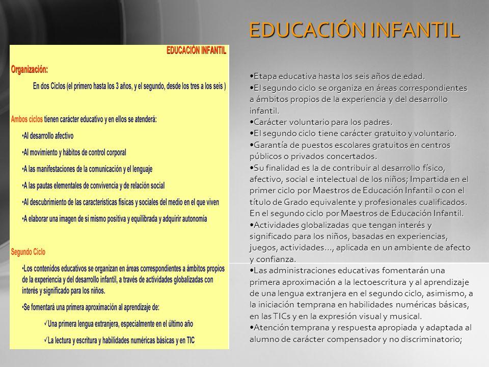 EDUCACIÓN INFANTIL Etapa educativa hasta los seis años de edad.