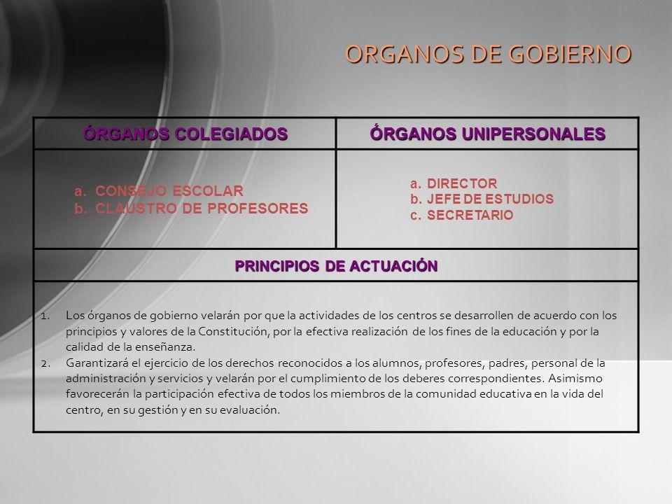 ÓRGANOS UNIPERSONALES PRINCIPIOS DE ACTUACIÓN