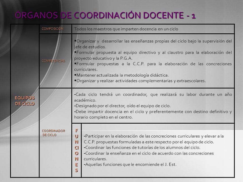 ÓRGANOS DE COORDINACIÓN DOCENTE - 1