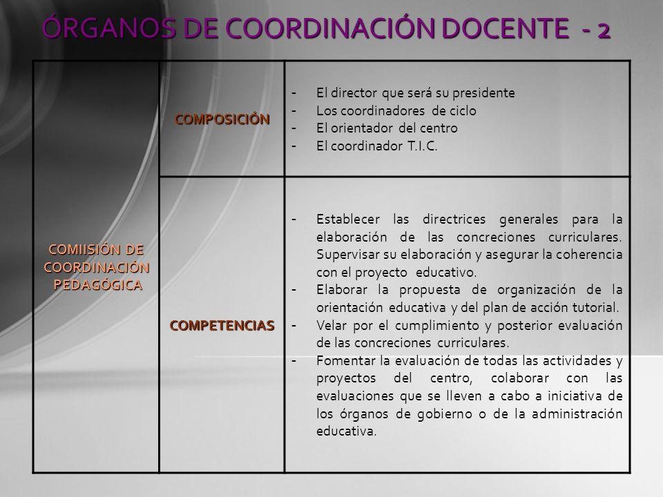 ÓRGANOS DE COORDINACIÓN DOCENTE - 2