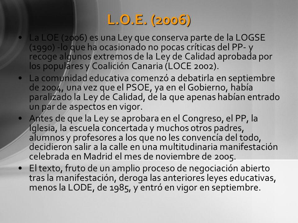 L.O.E. (2006)
