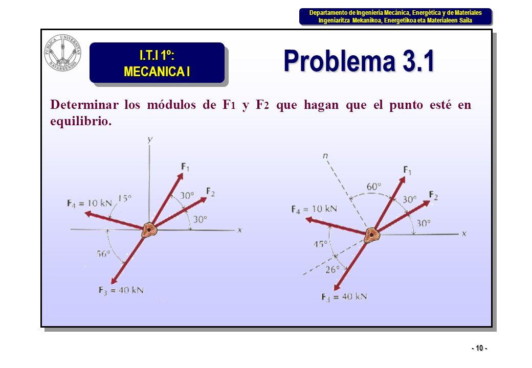 Problema 3.1 Determinar los módulos de F1 y F2 que hagan que el punto esté en equilibrio.