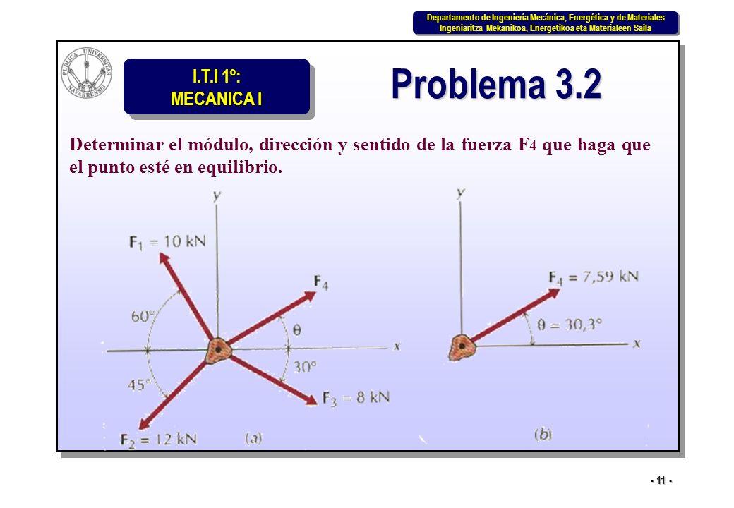 Problema 3.2 Determinar el módulo, dirección y sentido de la fuerza F4 que haga que el punto esté en equilibrio.