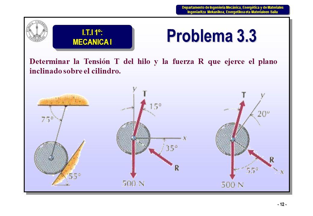 Problema 3.3 Determinar la Tensión T del hilo y la fuerza R que ejerce el plano inclinado sobre el cilindro.