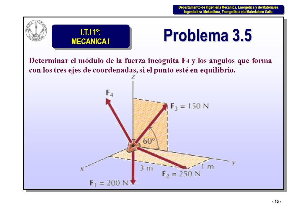 Problema 3.5 Determinar el módulo de la fuerza incógnita F4 y los ángulos que forma con los tres ejes de coordenadas, si el punto esté en equilibrio.