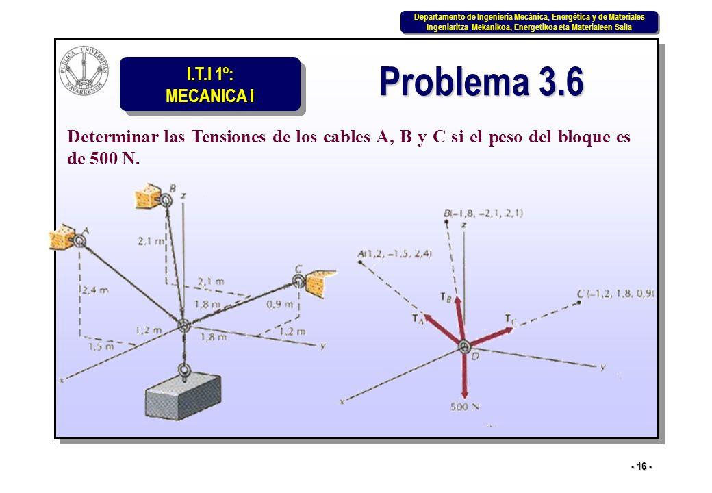 Problema 3.6 Determinar las Tensiones de los cables A, B y C si el peso del bloque es de 500 N.