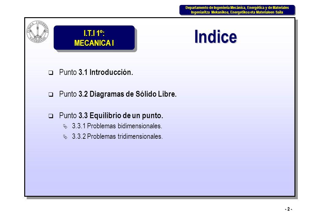 Indice Punto 3.1 Introducción. Punto 3.2 Diagramas de Sólido Libre.