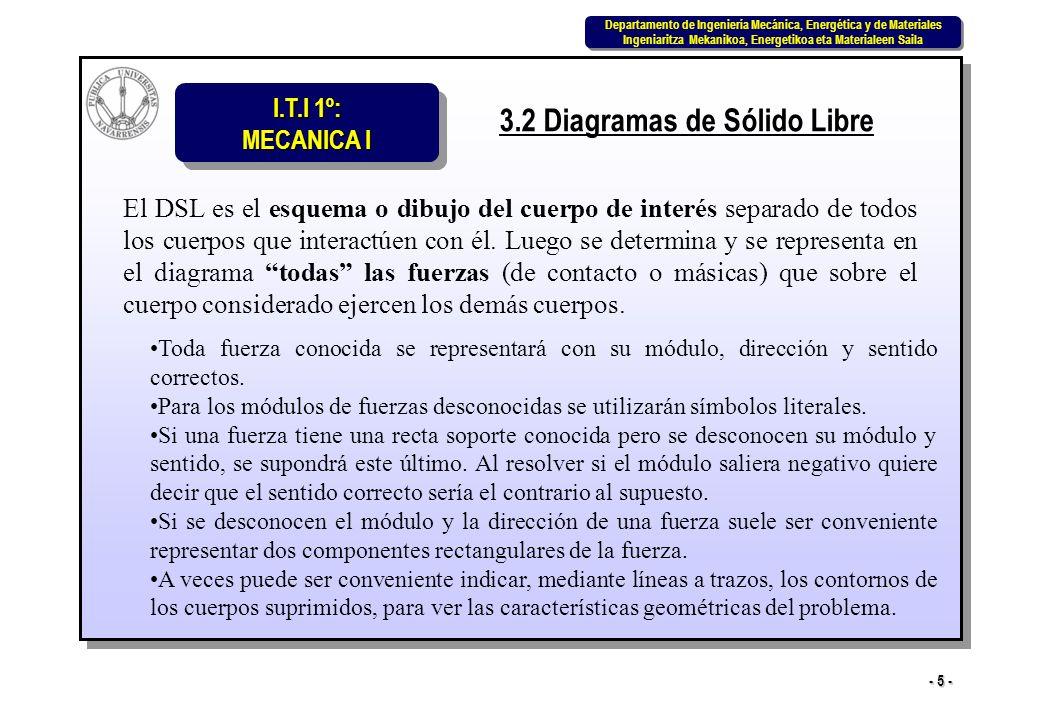 3.2 Diagramas de Sólido Libre