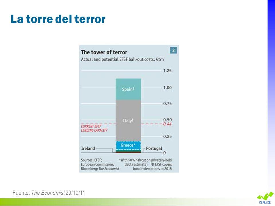La torre del terror Fuente: The Economist 29/10/11