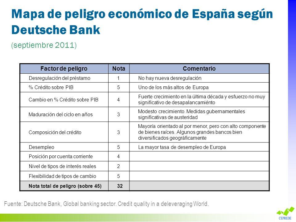 Mapa de peligro económico de España según Deutsche Bank