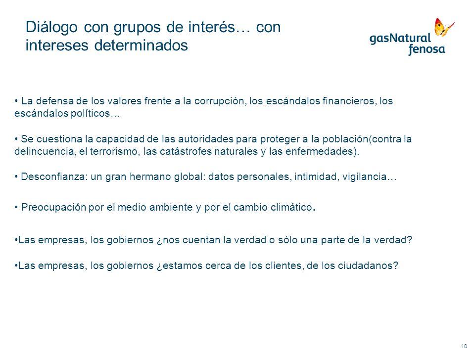 Diálogo con grupos de interés… con intereses determinados