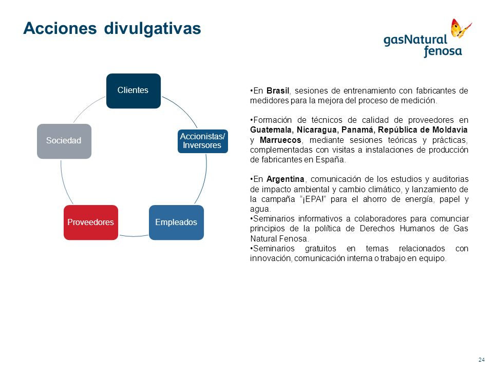 Accionistas/Inversores