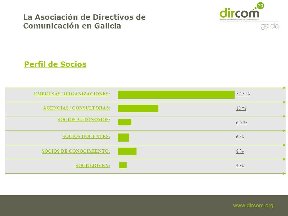 La Asociación de Directivos de Comunicación en Galicia