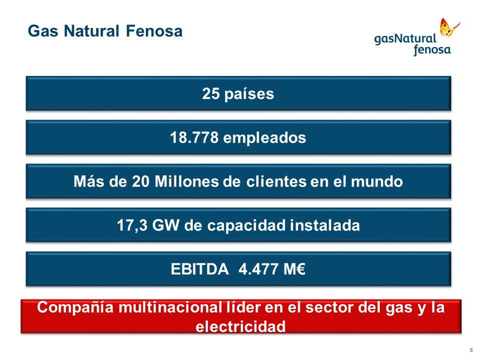 Gas Natural Fenosa 25 países 18.778 empleados