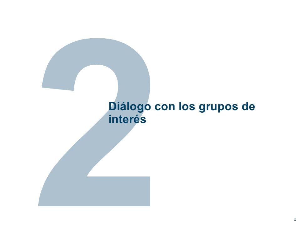Diálogo con los grupos de interés
