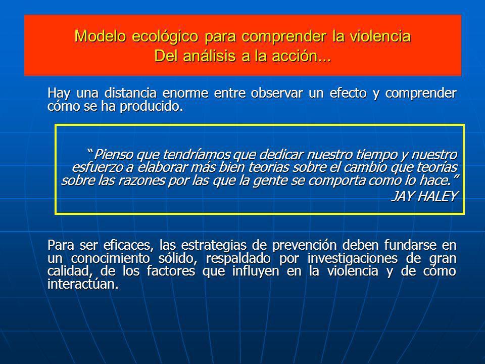 Modelo ecológico para comprender la violencia Del análisis a la acción...