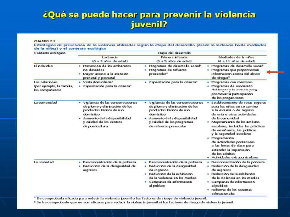 ¿Qué se puede hacer para prevenir la violencia juvenil