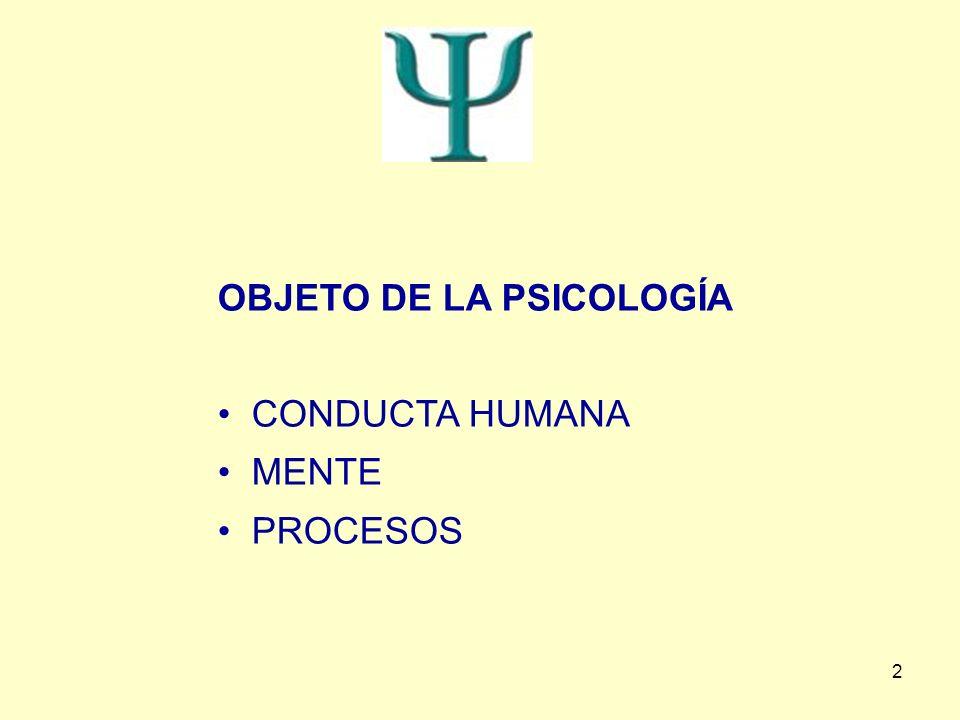 OBJETO DE LA PSICOLOGÍA