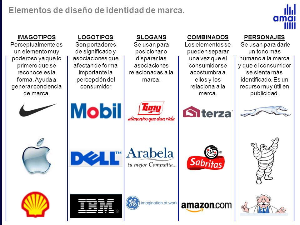 Elementos de diseño de identidad de marca.