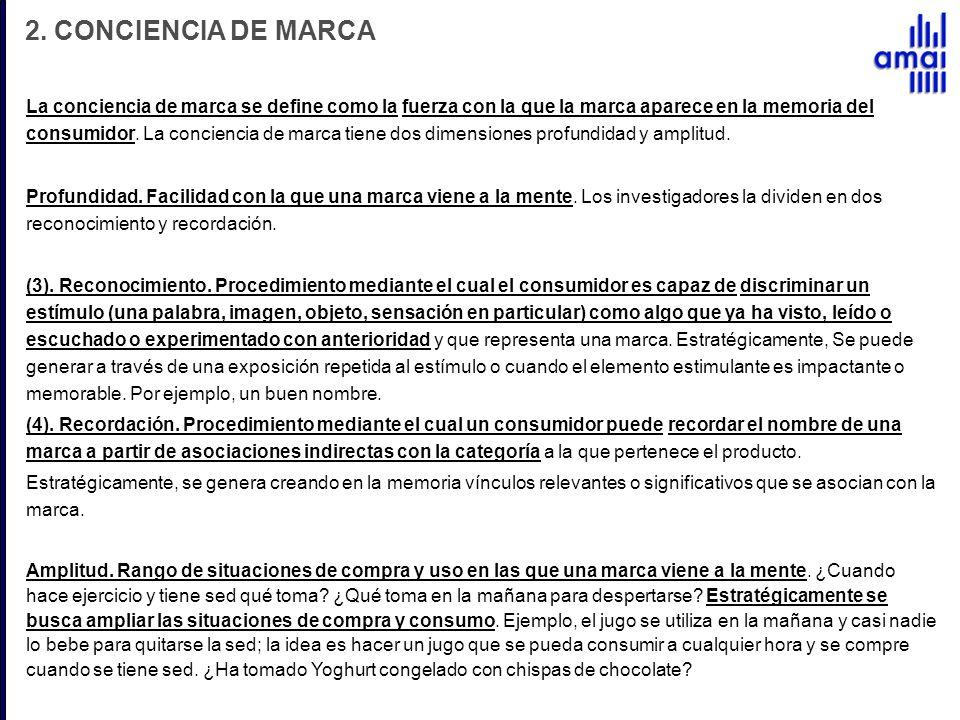 2. CONCIENCIA DE MARCA