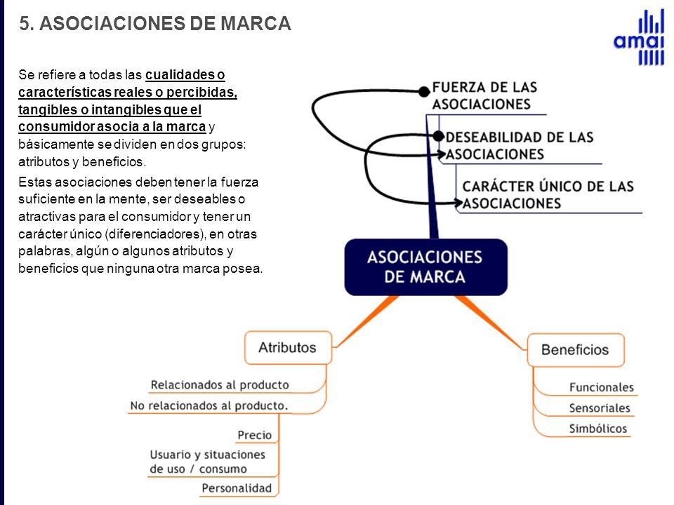 5. ASOCIACIONES DE MARCA