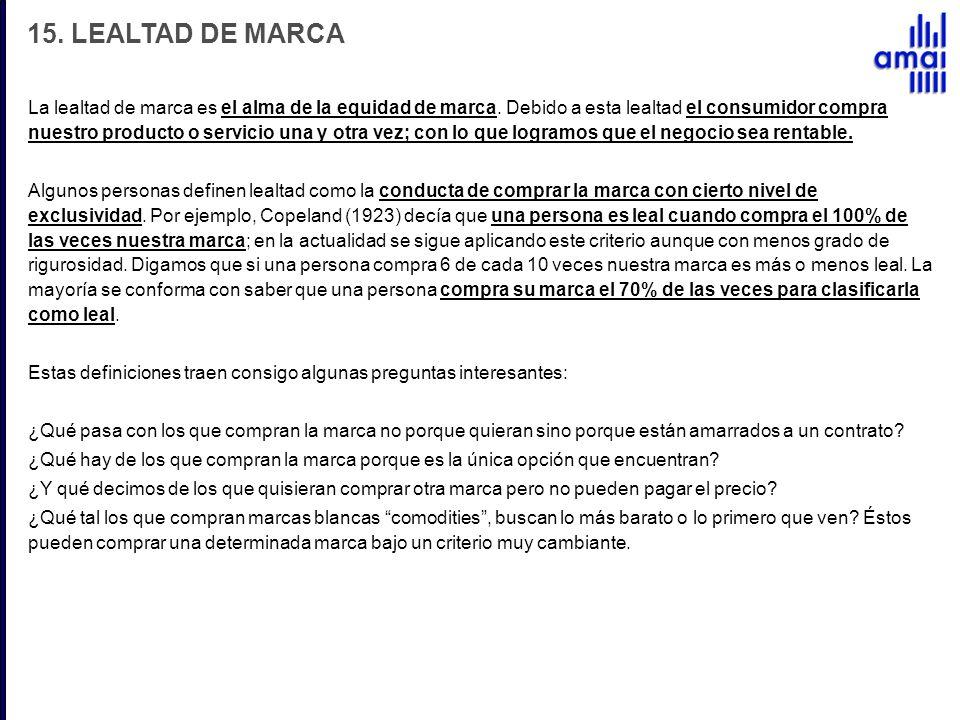 15. LEALTAD DE MARCA
