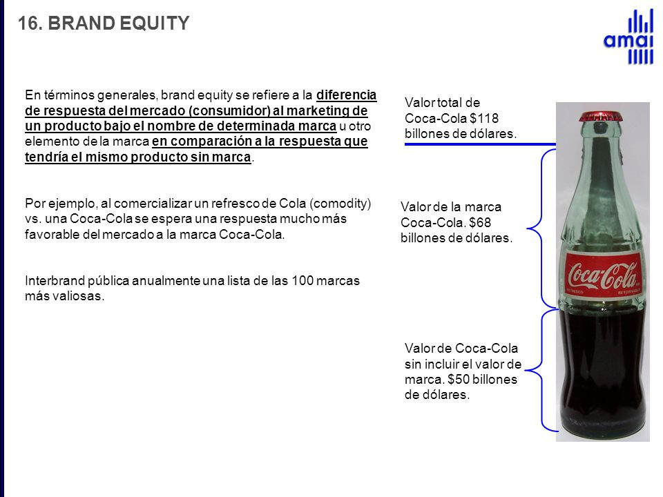 16. BRAND EQUITY