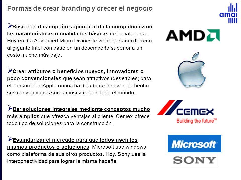 Formas de crear branding y crecer el negocio