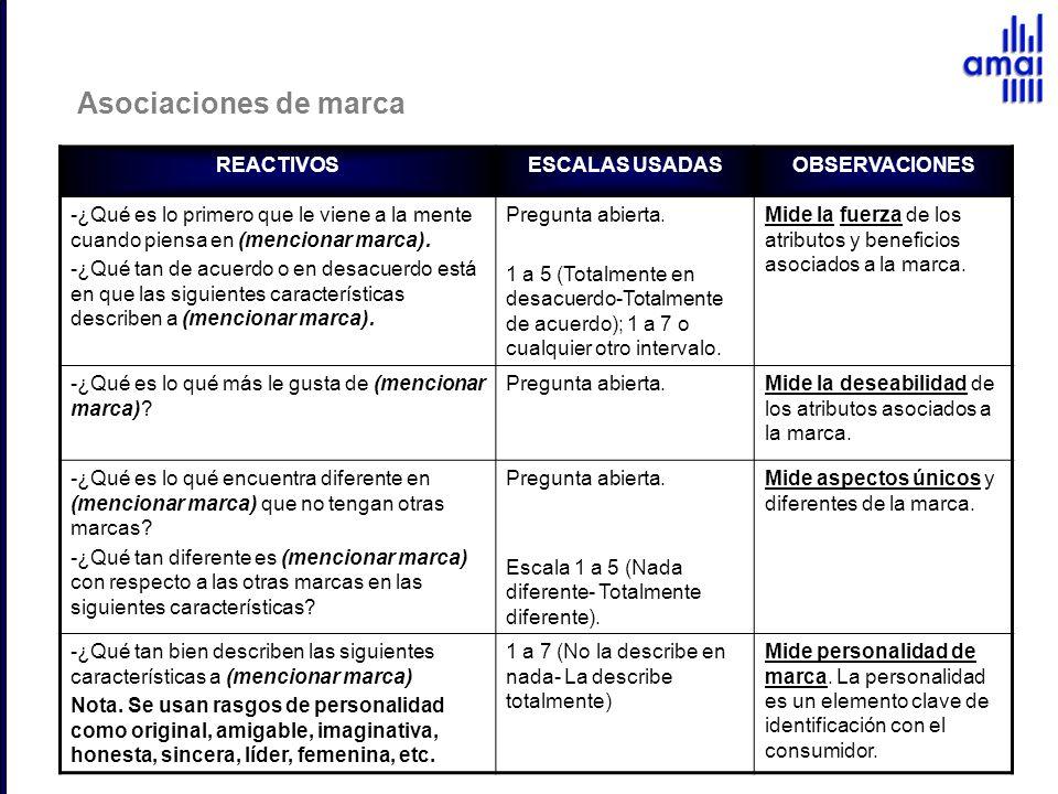 Asociaciones de marca REACTIVOS ESCALAS USADAS OBSERVACIONES