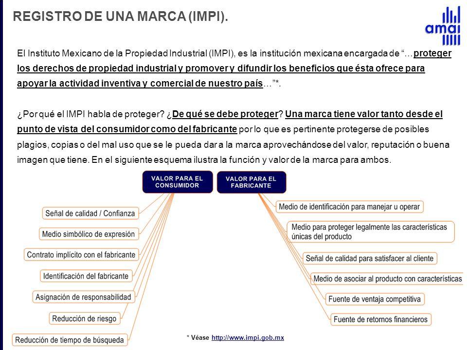 REGISTRO DE UNA MARCA (IMPI).