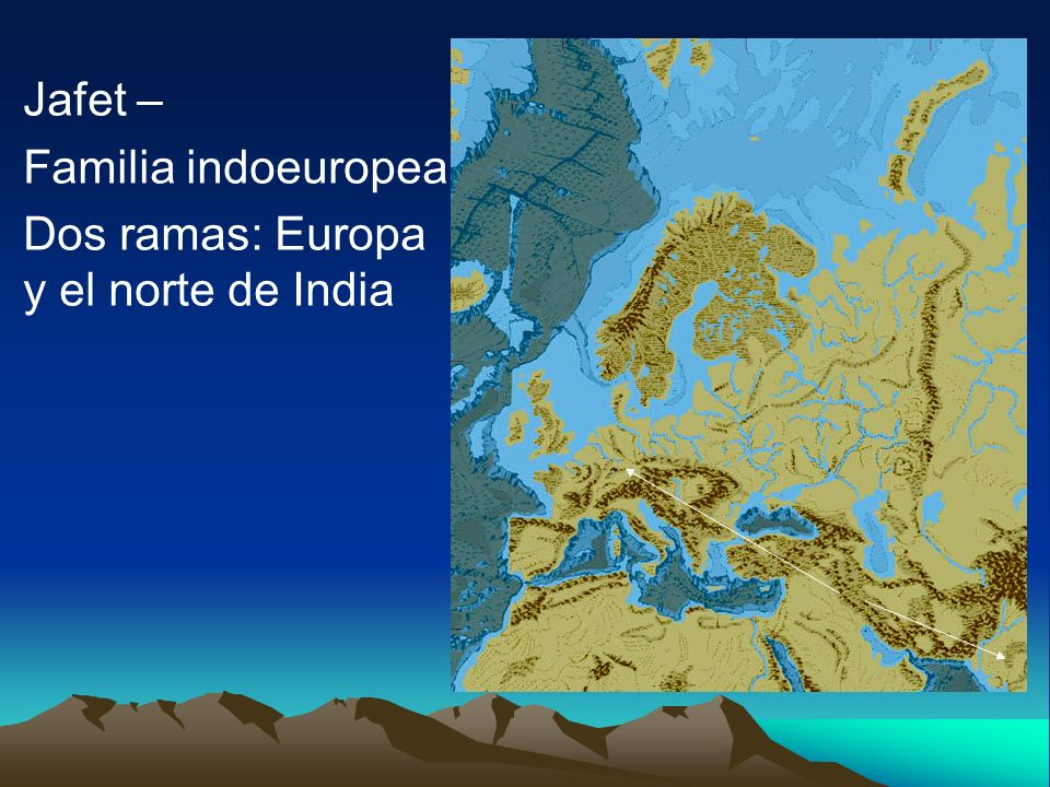 Jafet – Familia indoeuropea Dos ramas: Europa y el norte de India